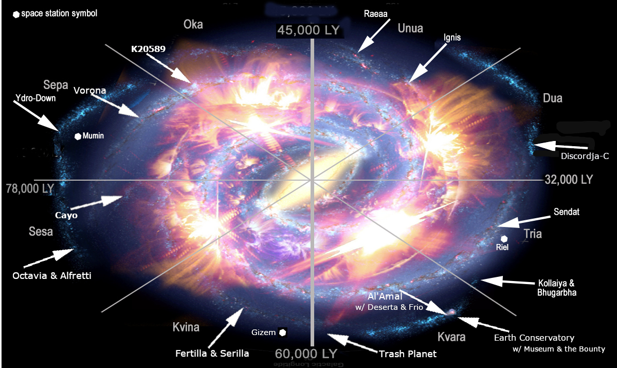 Map of Sol Galaxy Rim worlds, space stations, and planetoids from Obsidian Rim novels